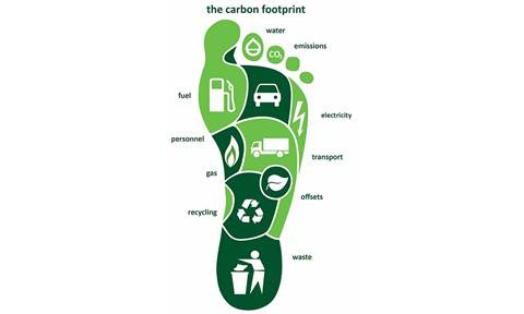 how to teach climate change carbon footprint