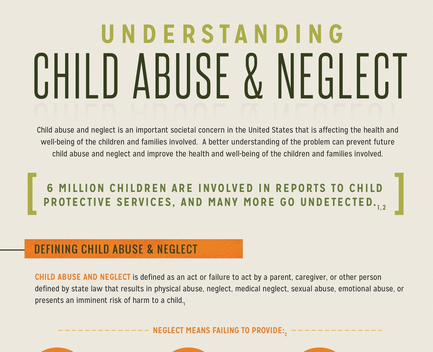 understanding child abuse & neglect | dialogue4health